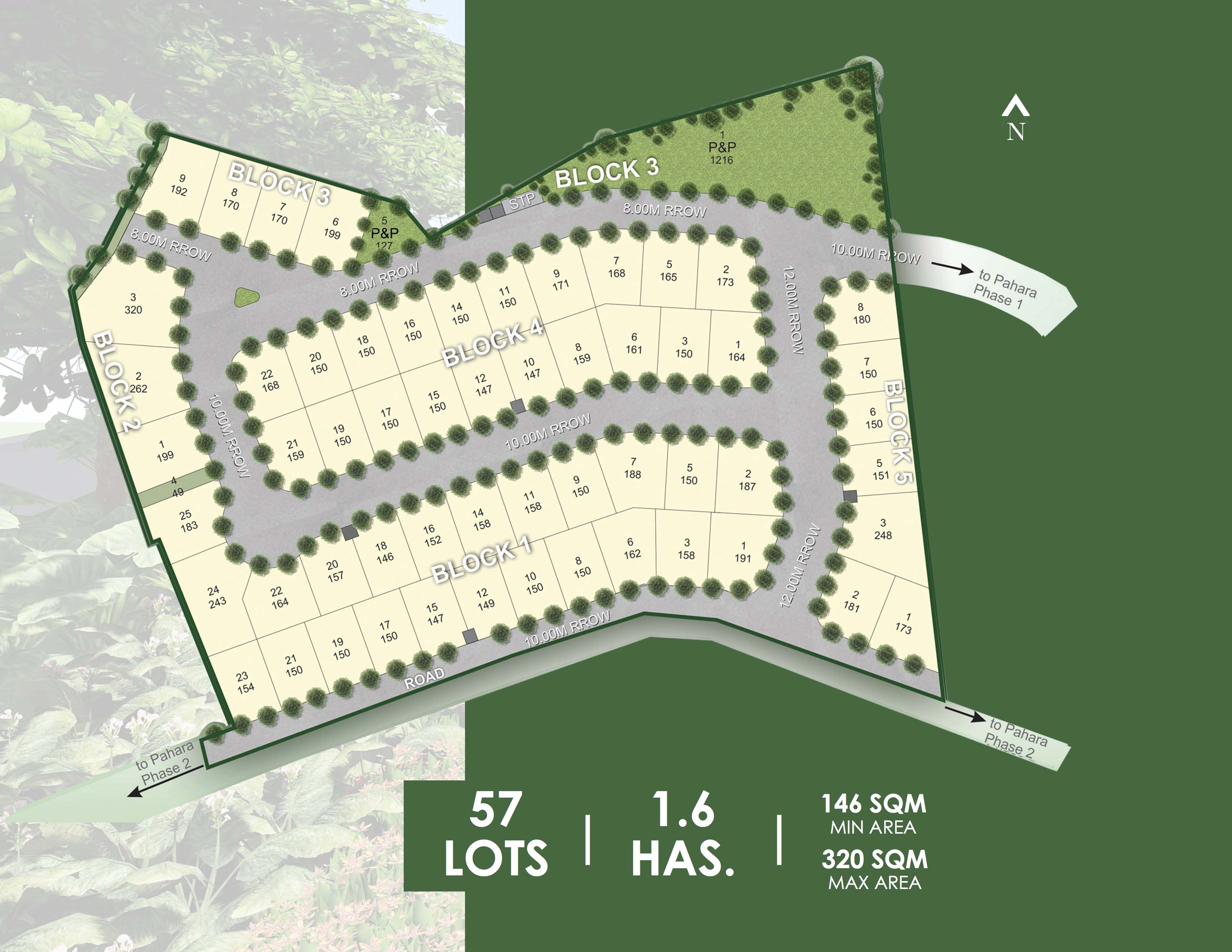 The Upland Estates